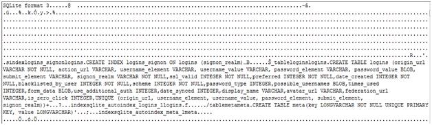 Sqlite Database in Chrome & Chrome Forensics