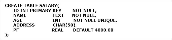Sqlite Default Constraints